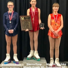 Juvenile U14 2020 Skate Canada Saskatchewan Sectional Champions presented by Lyle Schill Construction